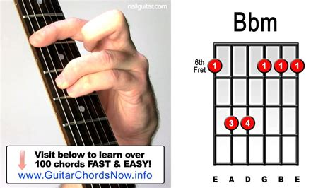 Bbm Minor - Guitar Chord Lesson - Easy Learn How To Play
