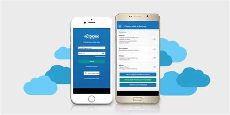Get a massive amount secure cloud storage for all devices