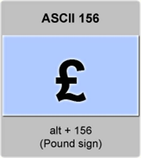 ASCII code Pound sign ; symbol for the pound sterling